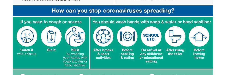 Coronavirus_advice_for_education_settings_poster